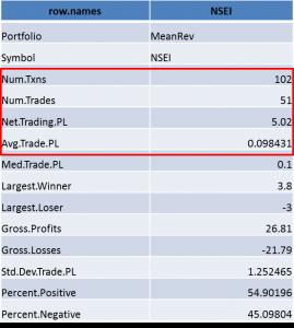 Snapshot of Trading