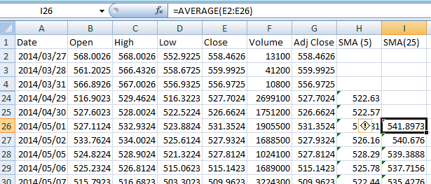 Backtesting Long Short Moving Average Crossover Strategy in Excel