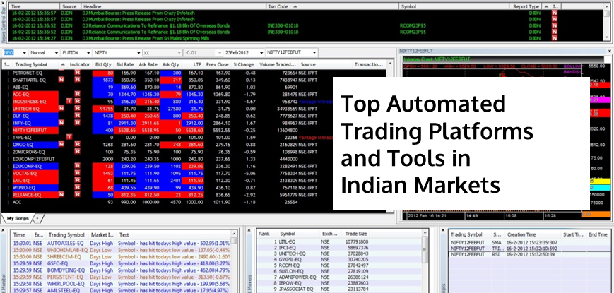 Top Algo Trading Platforms in India