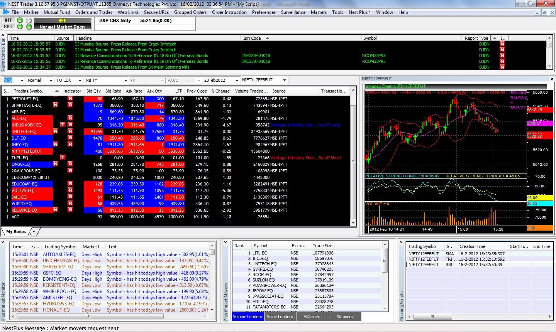 Best Algo Trading Platforms Used In Indian Market - QuantInsti