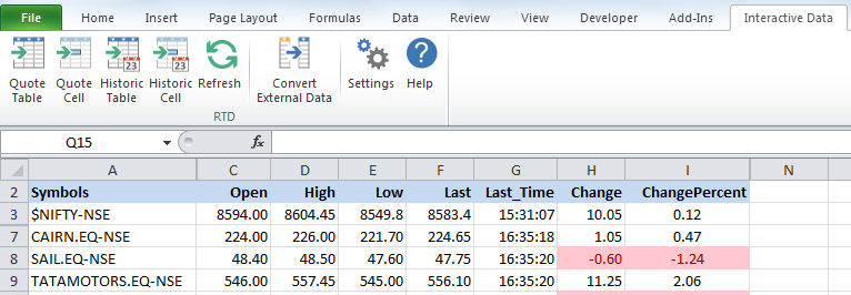 Historical Data Of Nse Stocks In Excel