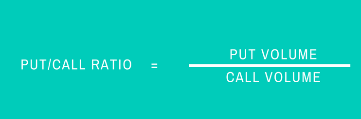 The put/call ratio = put volume/call volume