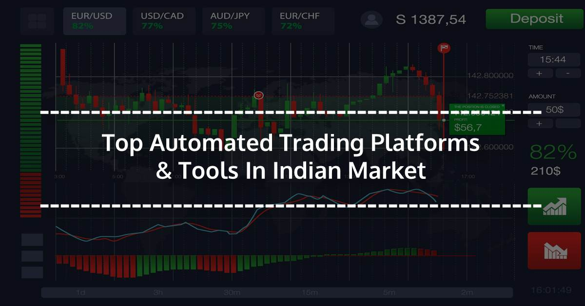 Best forex trading platform in india