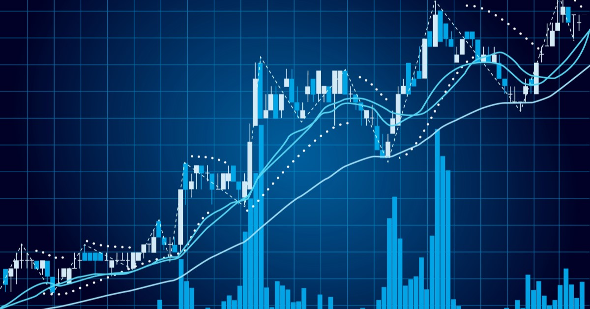 Moving Average Trading Strategies