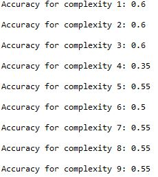 accuracy for complexity