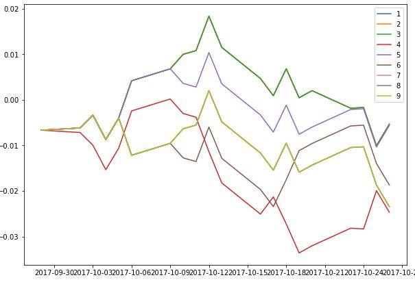 algo trading graph