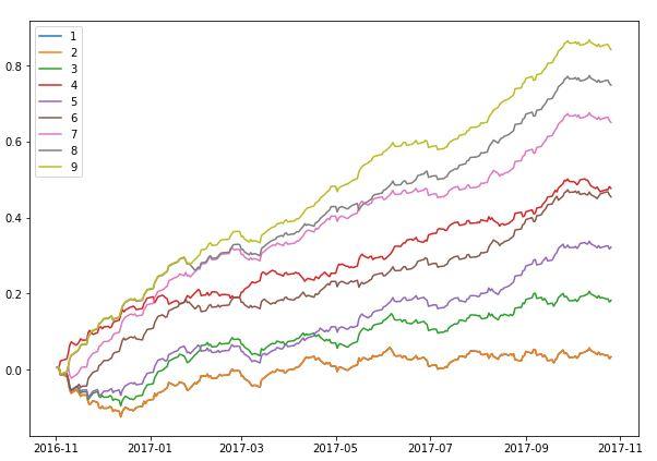 algo trading graph_2