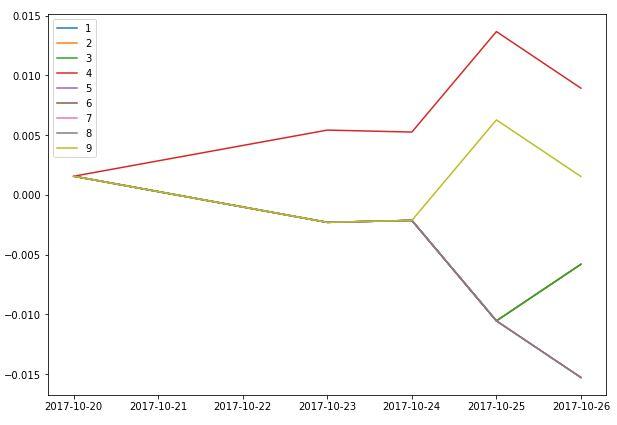 algo trading graph_3