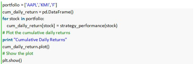 calculate the strategy performance for each stock