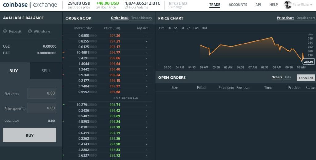 Coinbase platform