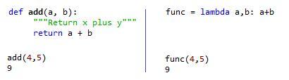 Lambda Function