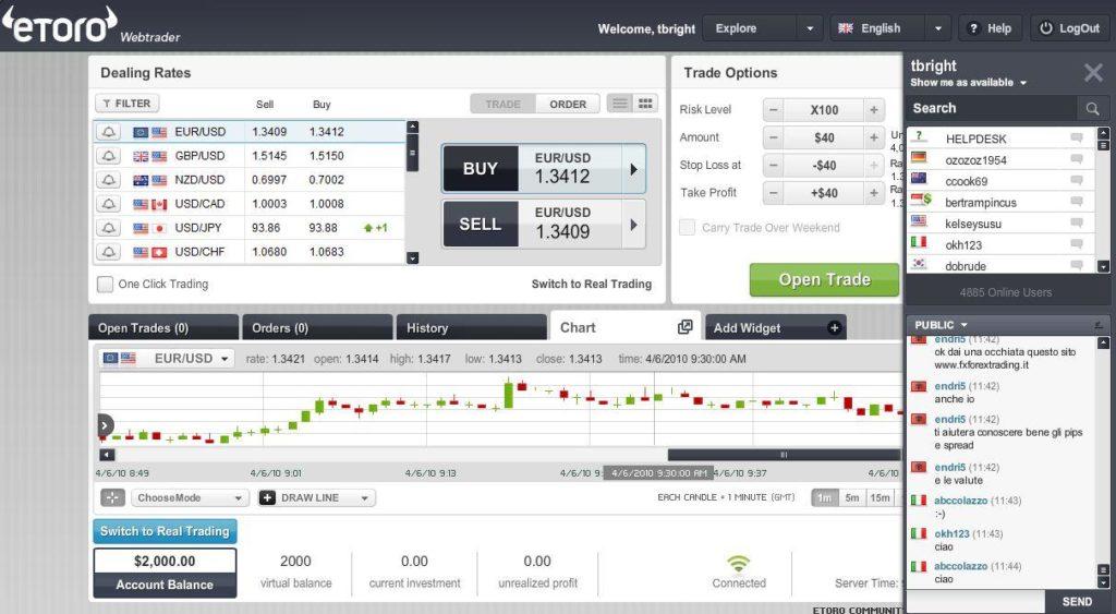 best platform for trading cryptocurrency