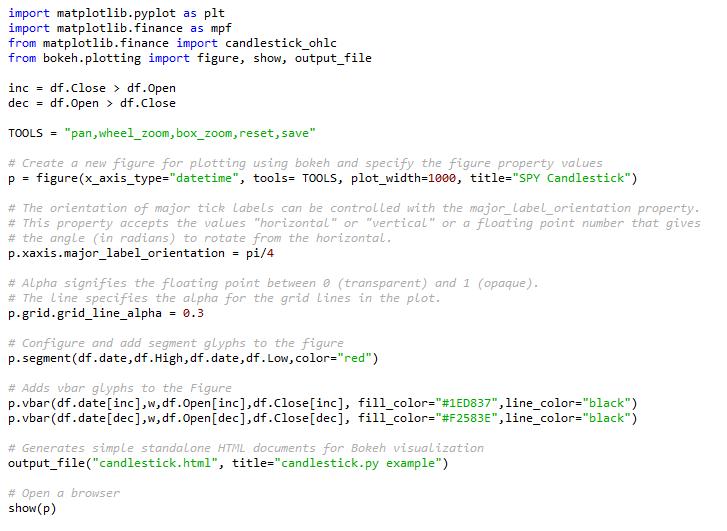 CandleStick Python Code Image