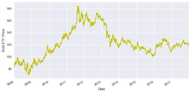 Gold Price Prediction Using Machine Learning In Python