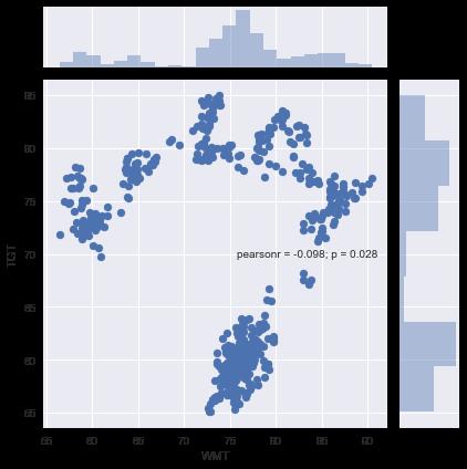 Seaborn's scatter plot
