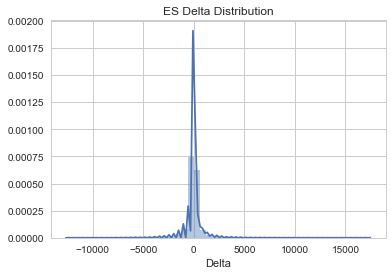 ES Delta Distribution