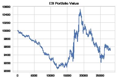 ES Portfolio Value