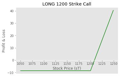 Long Strike Call 2