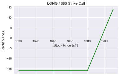 Long Strike Call