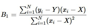 equation for slope