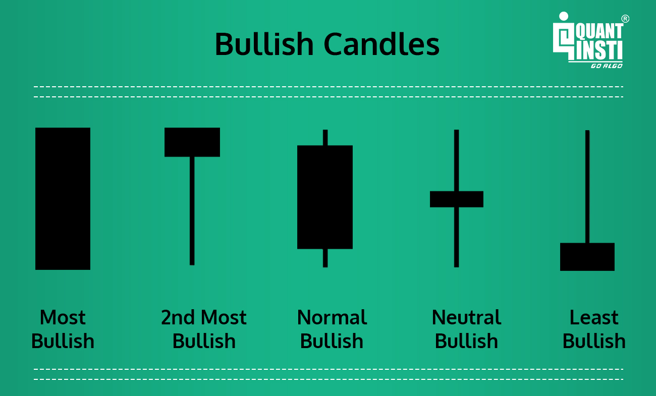 Japanese candlesticks types