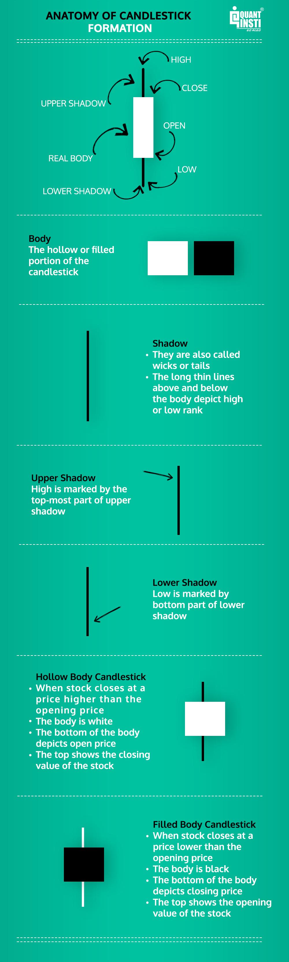 Candlestick design
