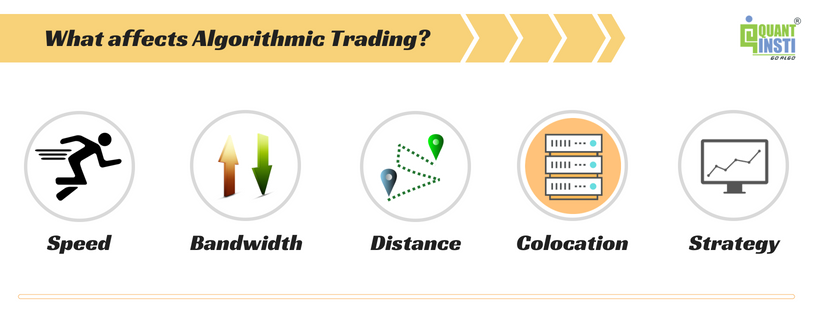 What affects Algo trading