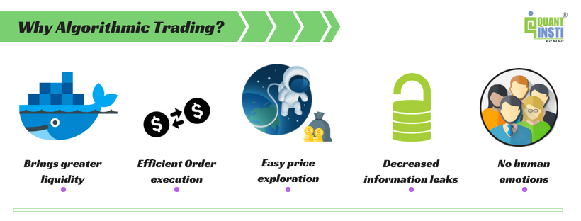 Why Algorithmic trading