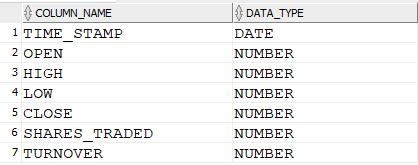 Fields NIFTY-50 index