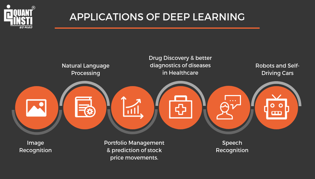 applications-deep-learning