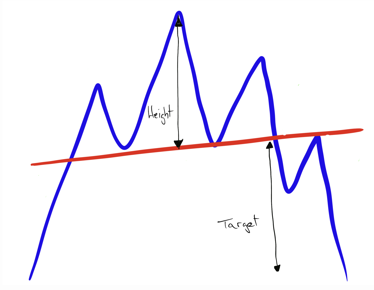 trading-the-pattern