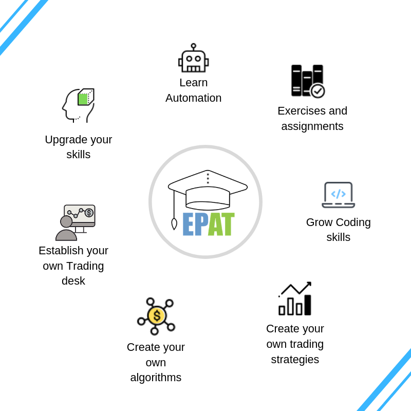 epat-benefits