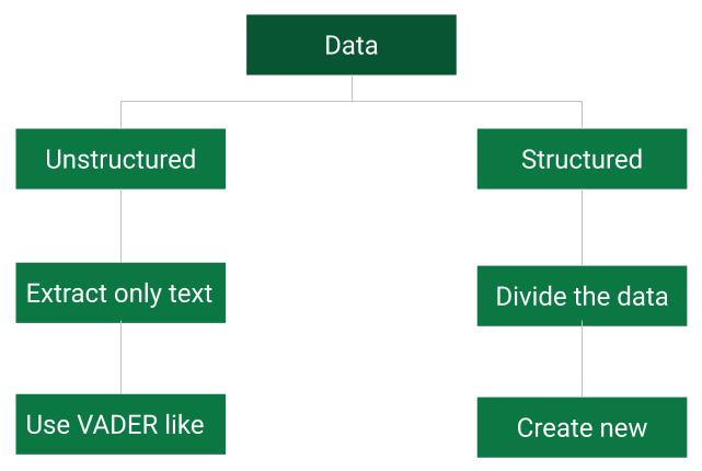 get-data