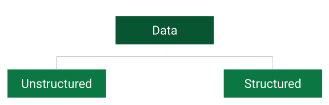 divide-data