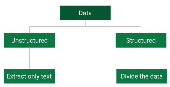 preprocess-data