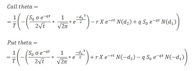 theta-formula