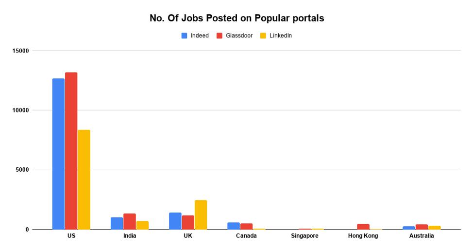 Quant Jobs