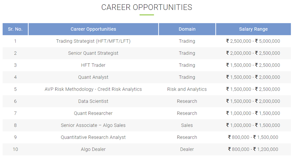 Quant opportunities