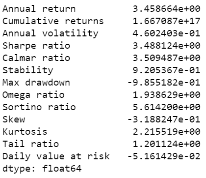 Sharpe ratio and other parameters