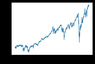 Fig. 12. Close Price of S&P 500