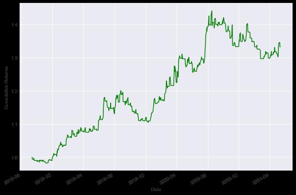 plot cumulative returns
