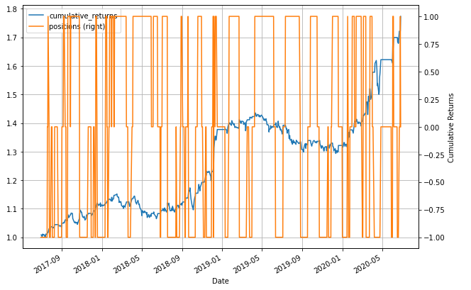 positions plotted y axis cumulative returns pair trading strategy private banks