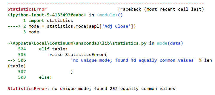 error on calculating mode