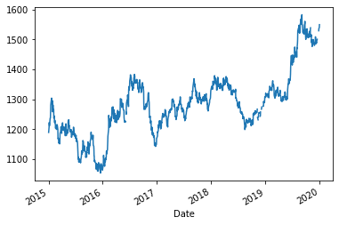getting continuous futures data of gold price from quandl using python stock api