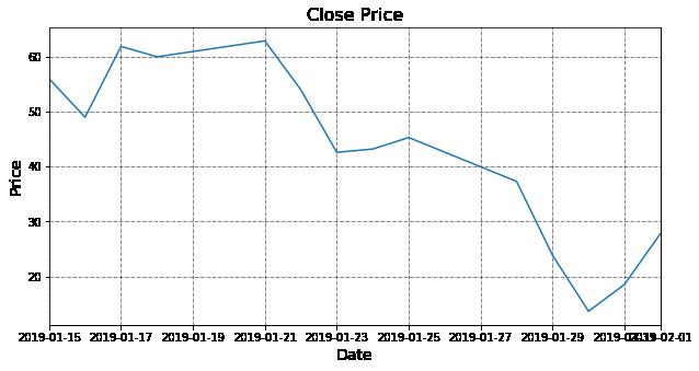 options data close price stock market data