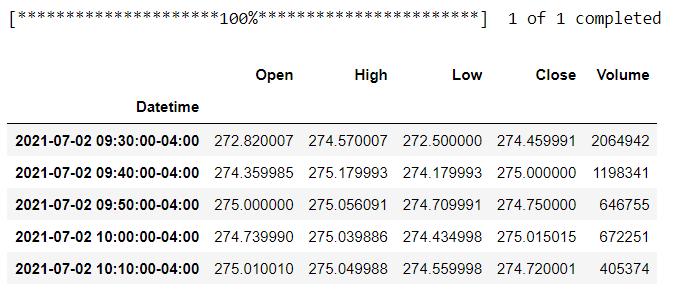 resample data stock market python