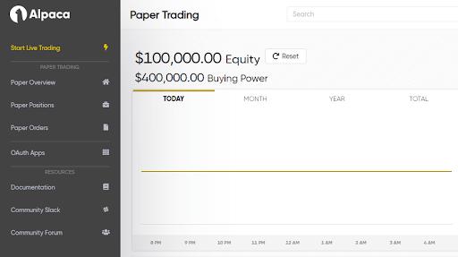 Paper Trading platform - Alpaca (Source - alpaca.markets)