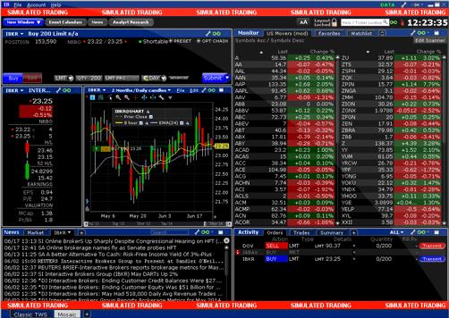 Paper Trading platform - Interactive Brokers (Source - interactivebrokers.com)
